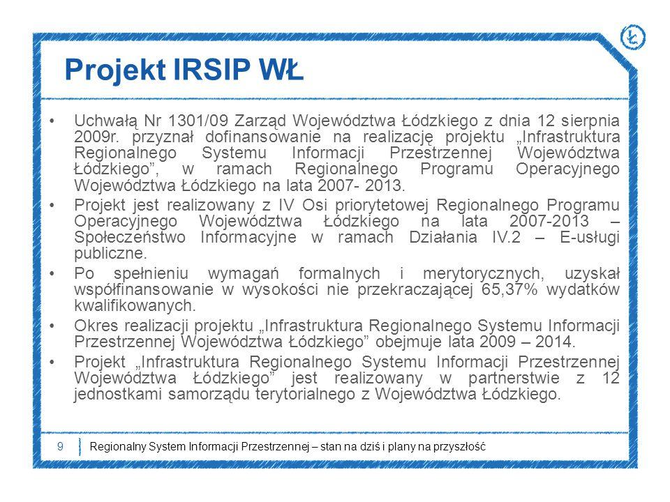 Projekt IRSIP WŁ