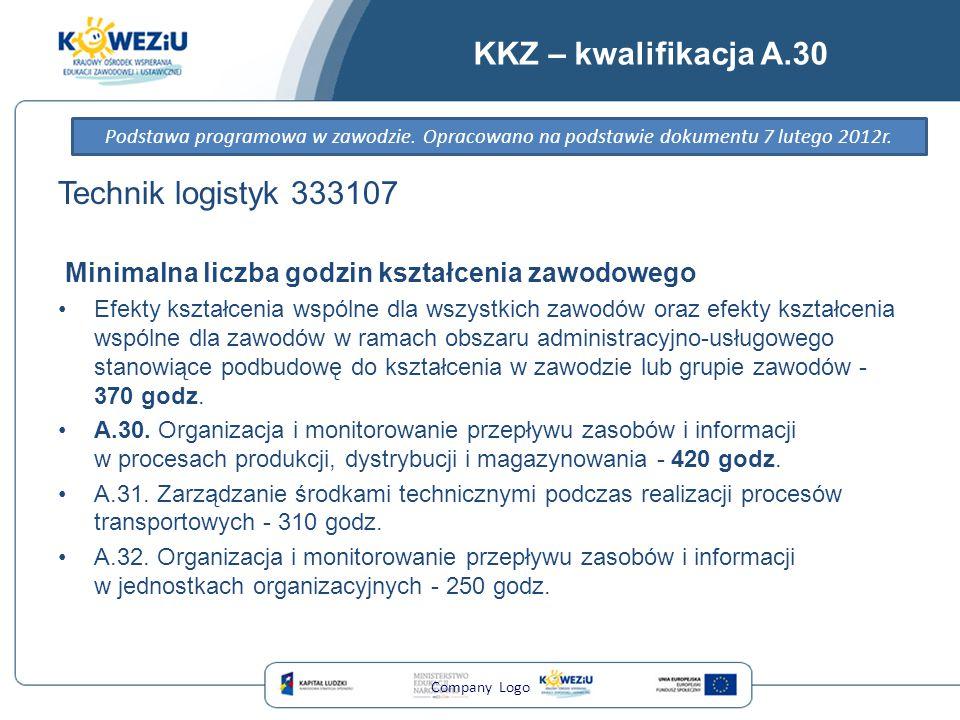 KKZ – kwalifikacja A.30 Technik logistyk 333107