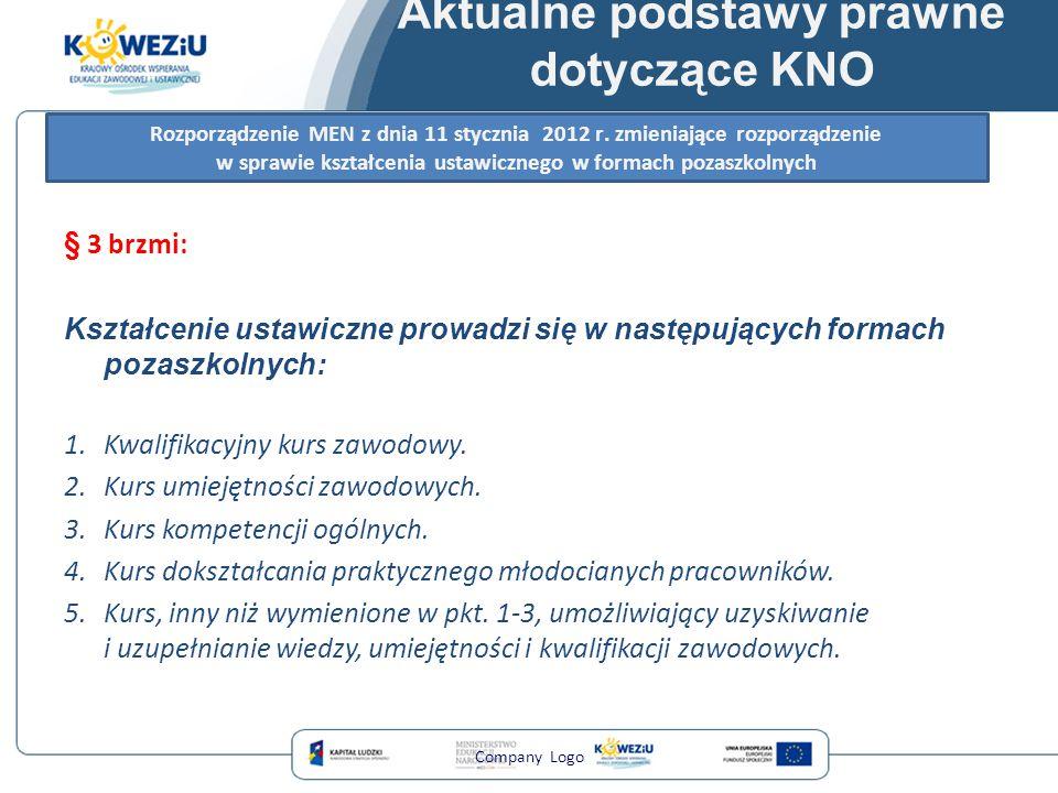 Aktualne podstawy prawne dotyczące KNO