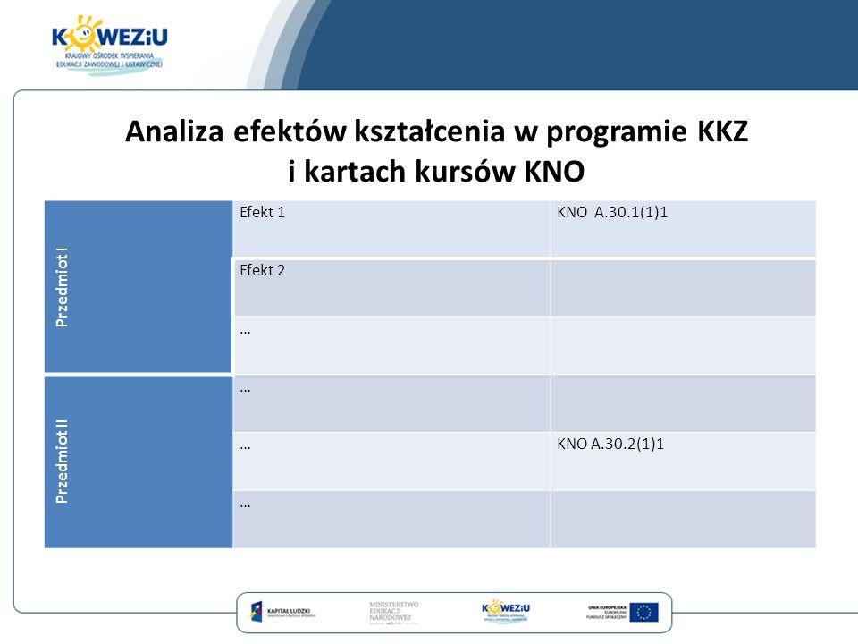Analiza efektów kształcenia w programie KKZ i kartach kursów KNO