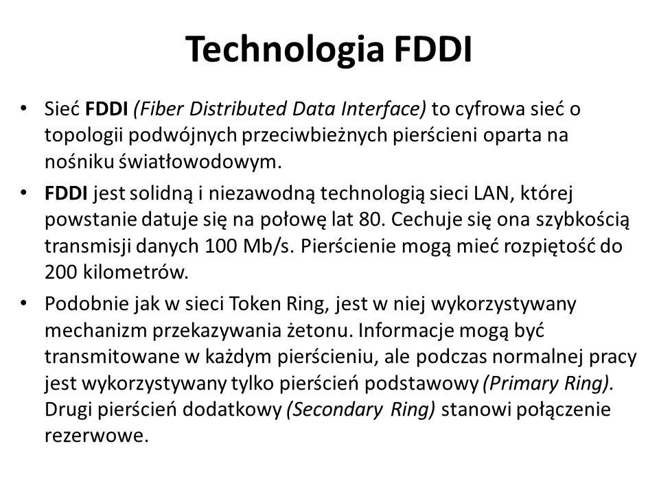 Technologia FDDI