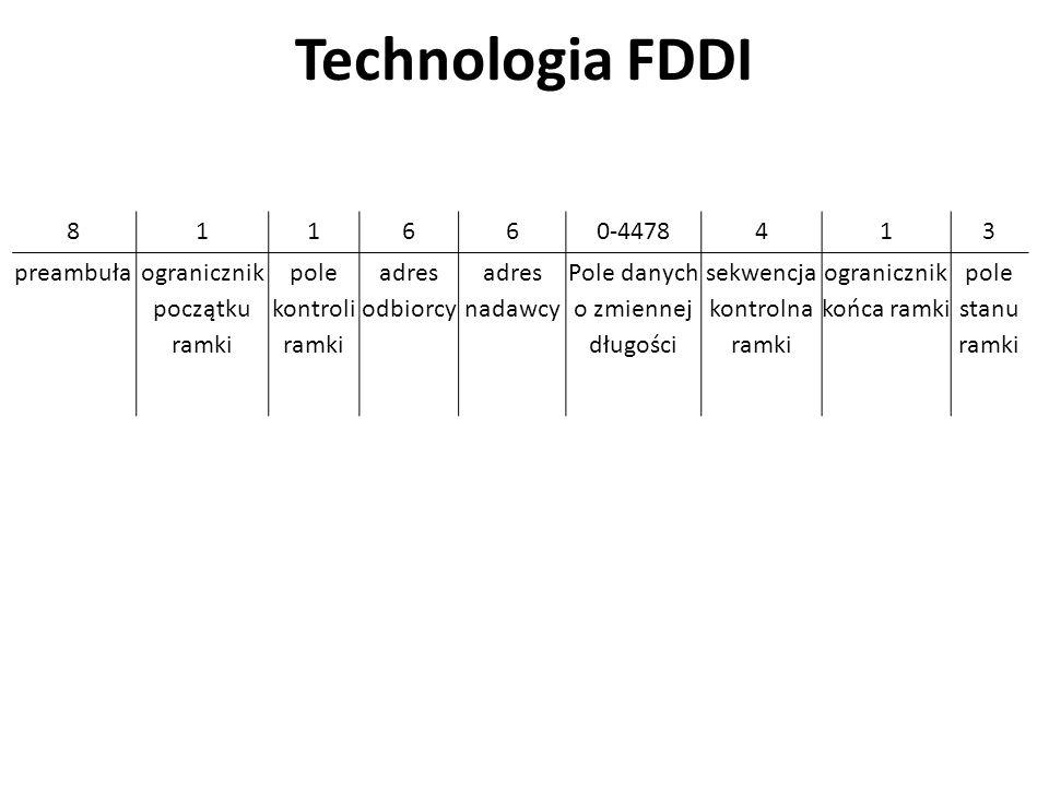 Technologia FDDI 8 1 6 0-4478 4 3 preambuła ogranicznik początku ramki