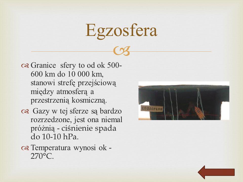 Egzosfera Granice sfery to od ok 500-600 km do 10 000 km, stanowi strefę przejściową między atmosferą a przestrzenią kosmiczną.