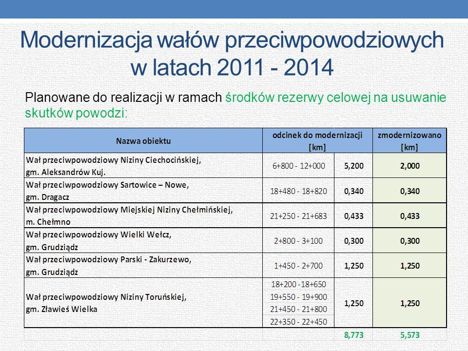Modernizacja wałów przeciwpowodziowych w latach 2011 - 2014