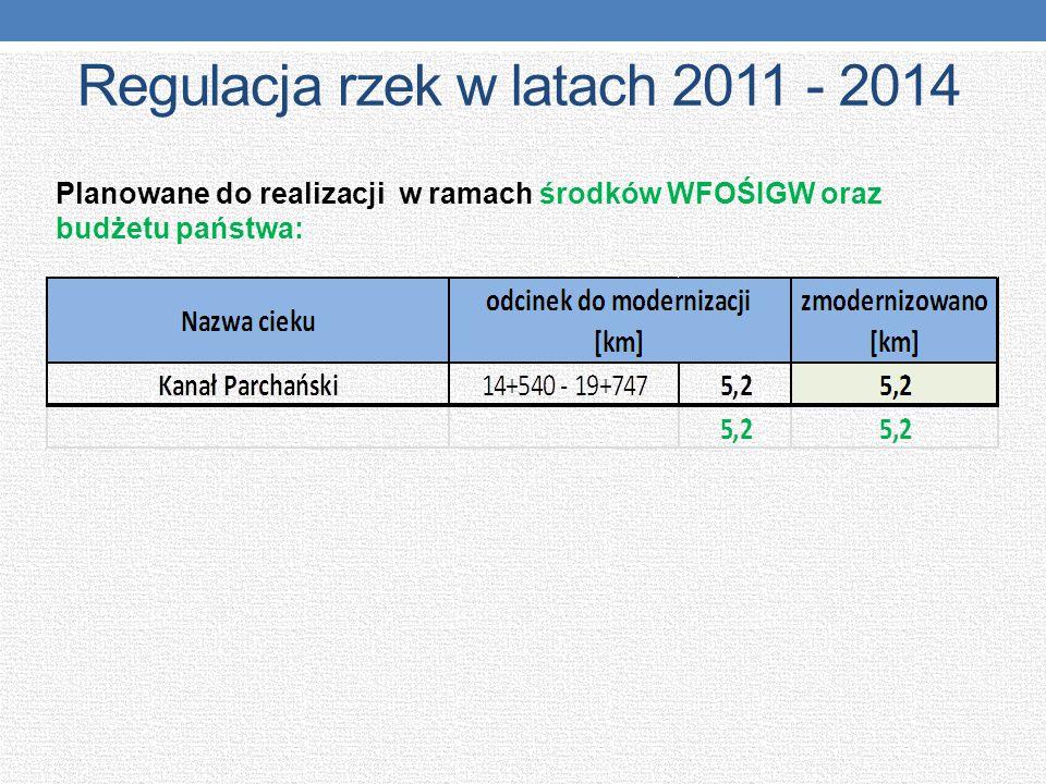 Regulacja rzek w latach 2011 - 2014