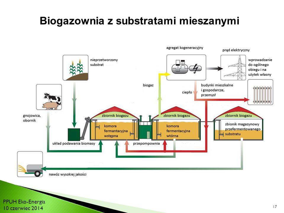 Biogazownia z substratami mieszanymi