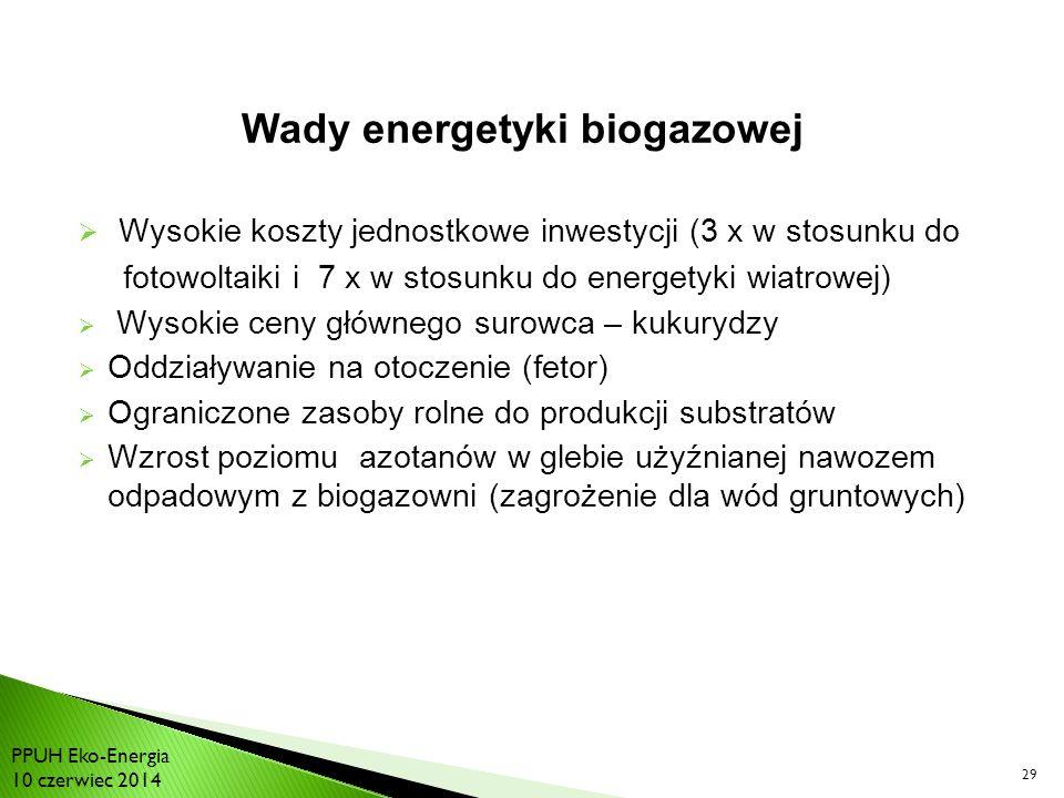 Wady energetyki biogazowej