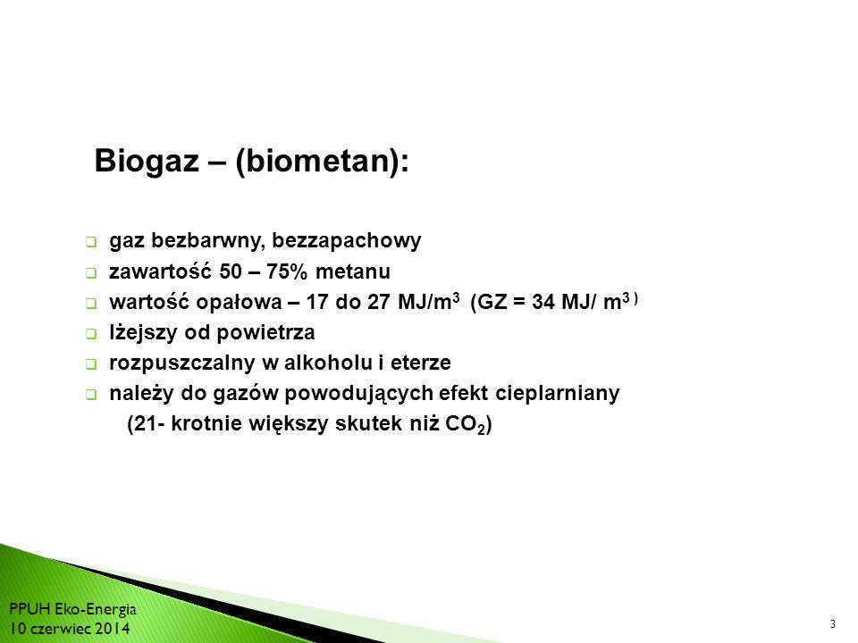 Biogaz – (biometan): gaz bezbarwny, bezzapachowy