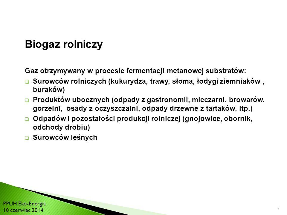 Biogaz rolniczy Gaz otrzymywany w procesie fermentacji metanowej substratów: