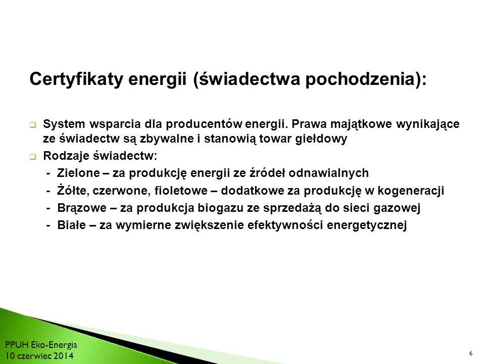Certyfikaty energii (świadectwa pochodzenia):