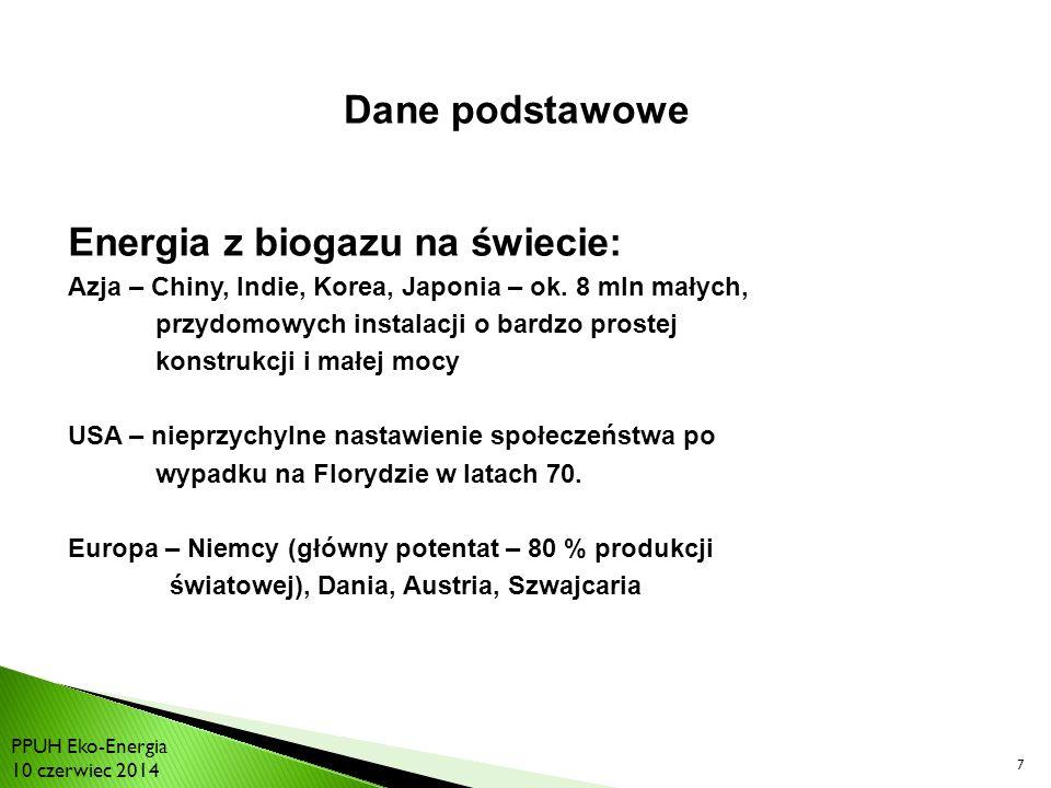 Energia z biogazu na świecie:
