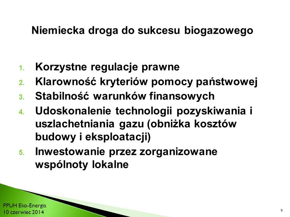Niemiecka droga do sukcesu biogazowego