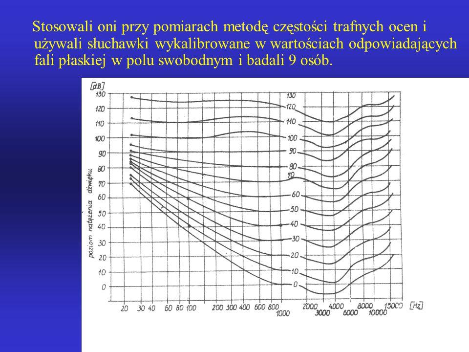 Stosowali oni przy pomiarach metodę częstości trafnych ocen i używali słuchawki wykalibrowane w wartościach odpowiadających fali płaskiej w polu swobodnym i badali 9 osób.