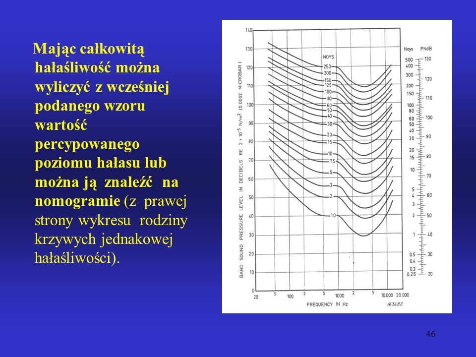 Mając całkowitą hałaśliwość można wyliczyć z wcześniej podanego wzoru wartość percypowanego poziomu hałasu lub można ją znaleźć na nomogramie (z prawej strony wykresu rodziny krzywych jednakowej hałaśliwości).