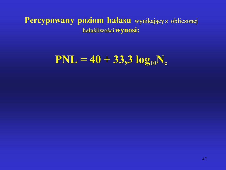 Percypowany poziom hałasu wynikający z obliczonej hałaśliwości wynosi: PNL = 40 + 33,3 log10Nc