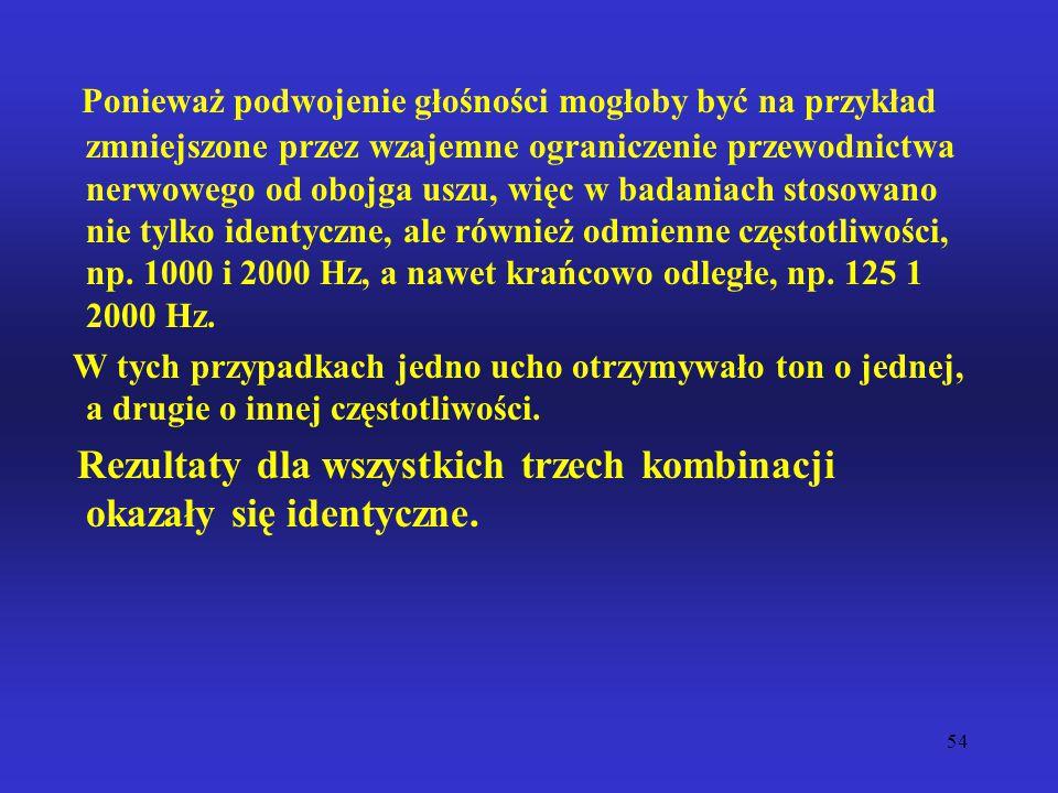 Ponieważ podwojenie głośności mogłoby być na przykład zmniejszone przez wzajemne ograniczenie przewodnictwa nerwowego od obojga uszu, więc w badaniach stosowano nie tylko identyczne, ale również odmienne częstotliwości, np. 1000 i 2000 Hz, a nawet krańcowo odległe, np. 125 1 2000 Hz.