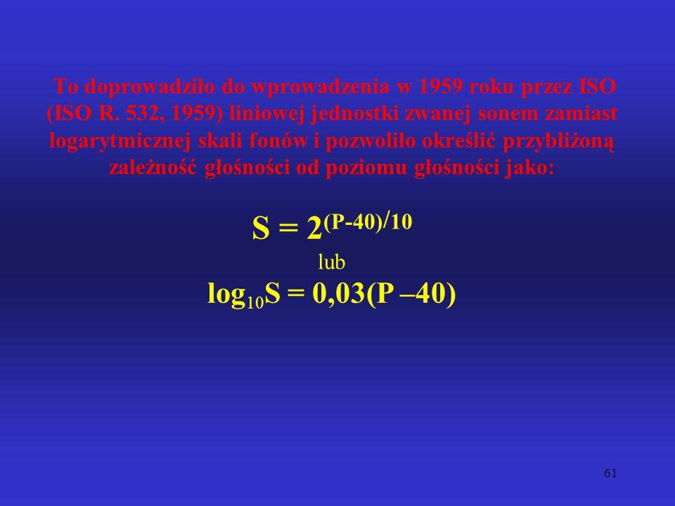 To doprowadziło do wprowadzenia w 1959 roku przez ISO (ISO R