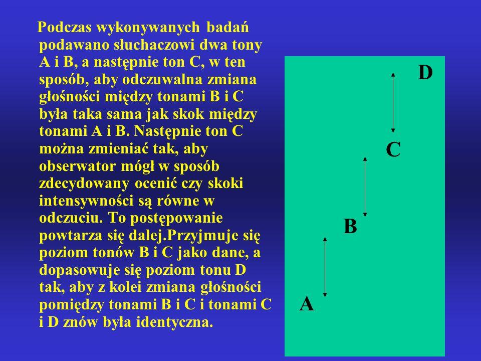 Podczas wykonywanych badań podawano słuchaczowi dwa tony A i B, a następnie ton C, w ten sposób, aby odczuwalna zmiana głośności między tonami B i C była taka sama jak skok między tonami A i B. Następnie ton C można zmieniać tak, aby obserwator mógł w sposób zdecydowany ocenić czy skoki intensywności są równe w odczuciu. To postępowanie powtarza się dalej.Przyjmuje się poziom tonów B i C jako dane, a dopasowuje się poziom tonu D tak, aby z kolei zmiana głośności pomiędzy tonami B i C i tonami C i D znów była identyczna.