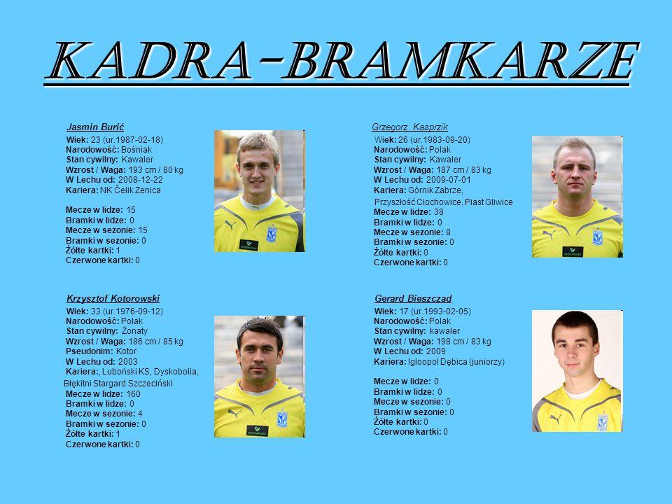 Kadra-Bramkarze