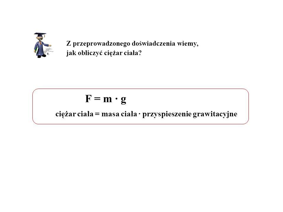 F = m · g ciężar ciała = masa ciała · przyspieszenie grawitacyjne