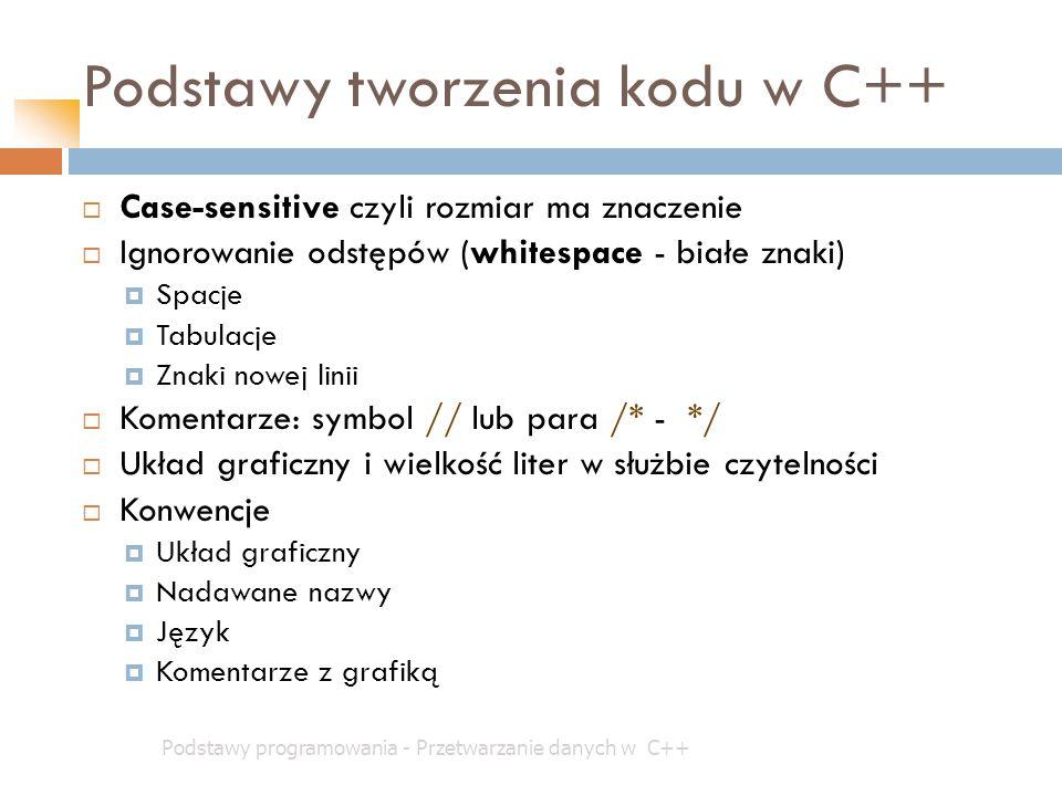 Podstawy tworzenia kodu w C++