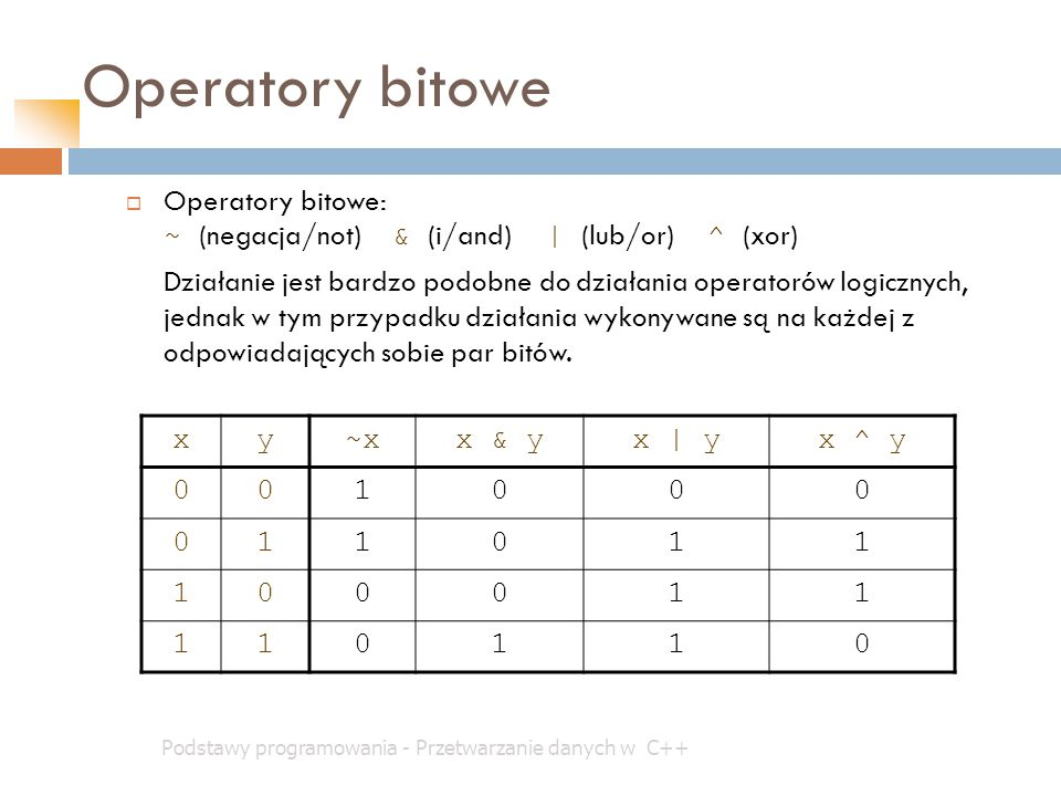 Operatory bitowe Operatory bitowe: ~ (negacja/not) & (i/and) | (lub/or) ^ (xor)