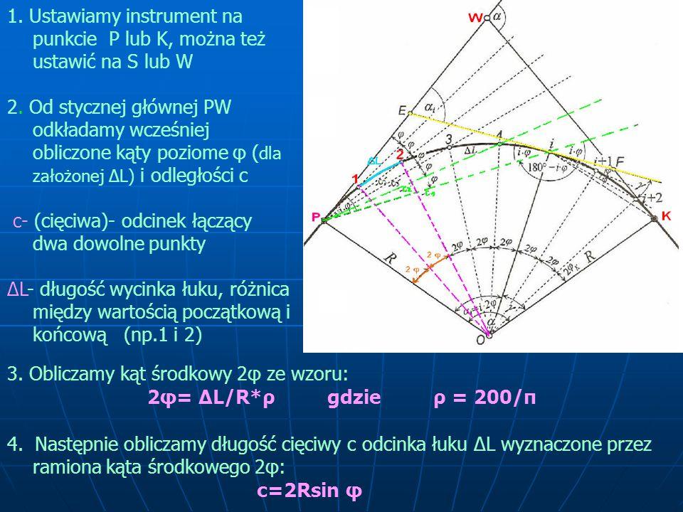 2φ= ΔL/R*ρ gdzie ρ = 200/π c=2Rsin φ