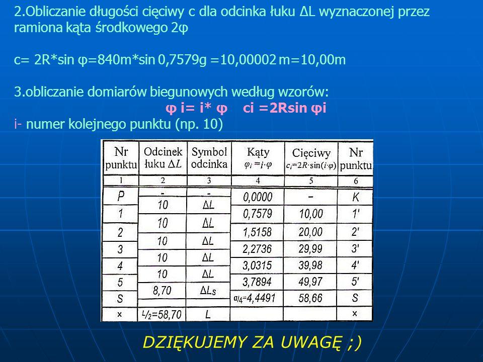 2.Obliczanie długości cięciwy c dla odcinka łuku ΔL wyznaczonej przez ramiona kąta środkowego 2φ