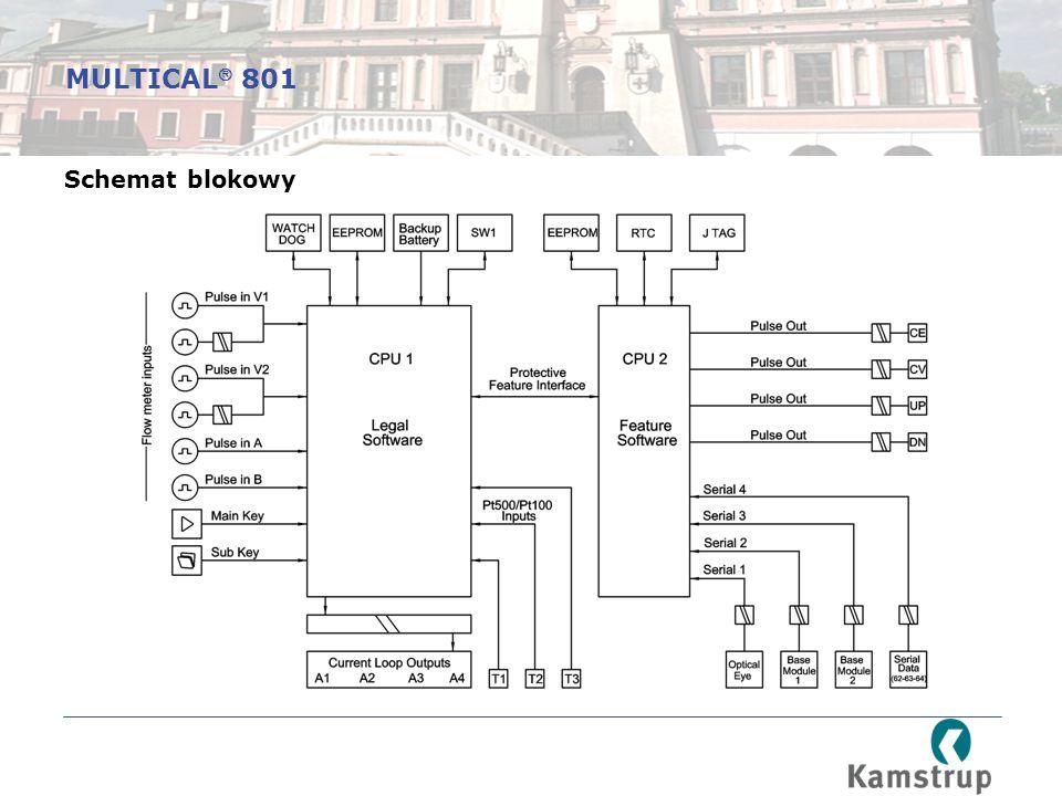 MULTICAL 801 Schemat blokowy