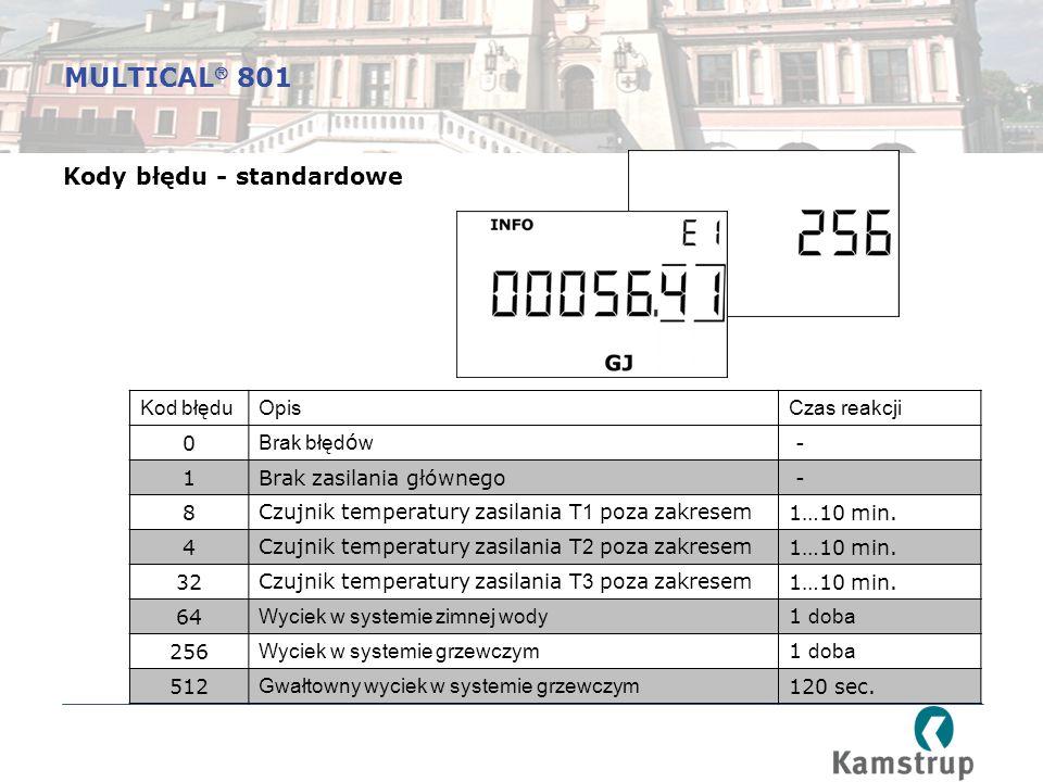 MULTICAL 801 Kody błędu - standardowe Kod błędu Opis Czas reakcji