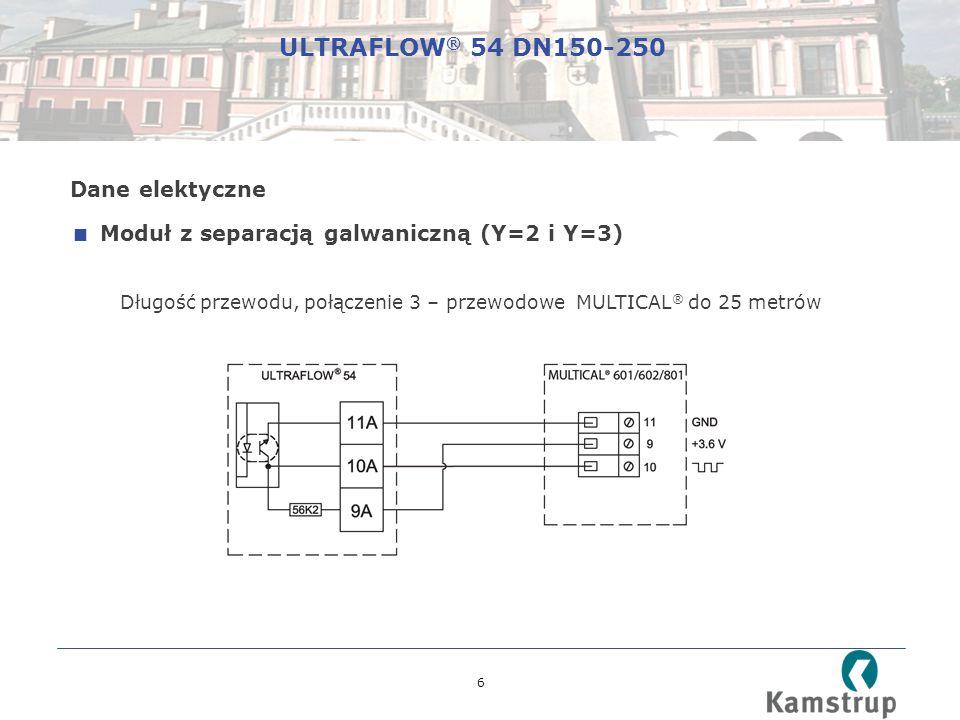ULTRAFLOW® 54 DN150-250 Dane elektyczne