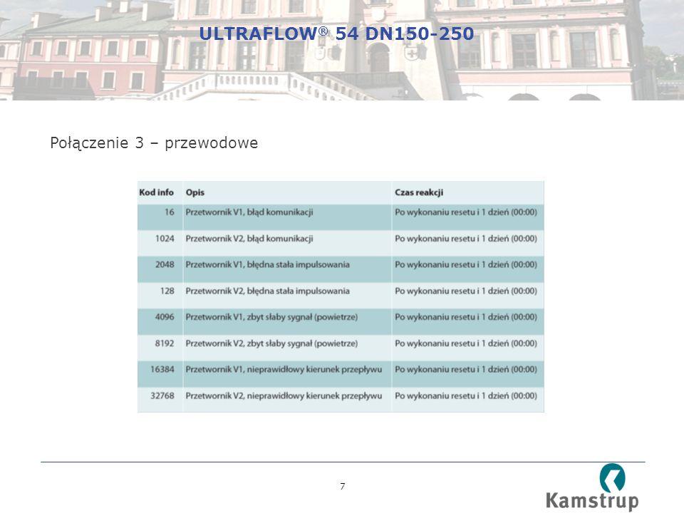ULTRAFLOW® 54 DN150-250 Połączenie 3 – przewodowe 7