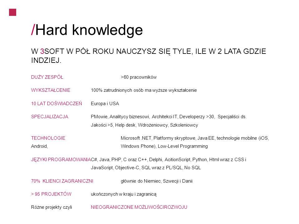 /Hard knowledge W 3SOFT W PÓŁ ROKU NAUCZYSZ SIĘ TYLE, ILE W 2 LATA GDZIE INDZIEJ. DUŻY ZESPÓŁ >60 pracowników.