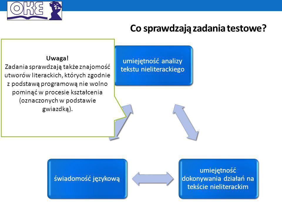 Co sprawdzają zadania testowe