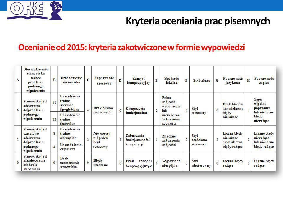 Ocenianie od 2015: kryteria zakotwiczone w formie wypowiedzi