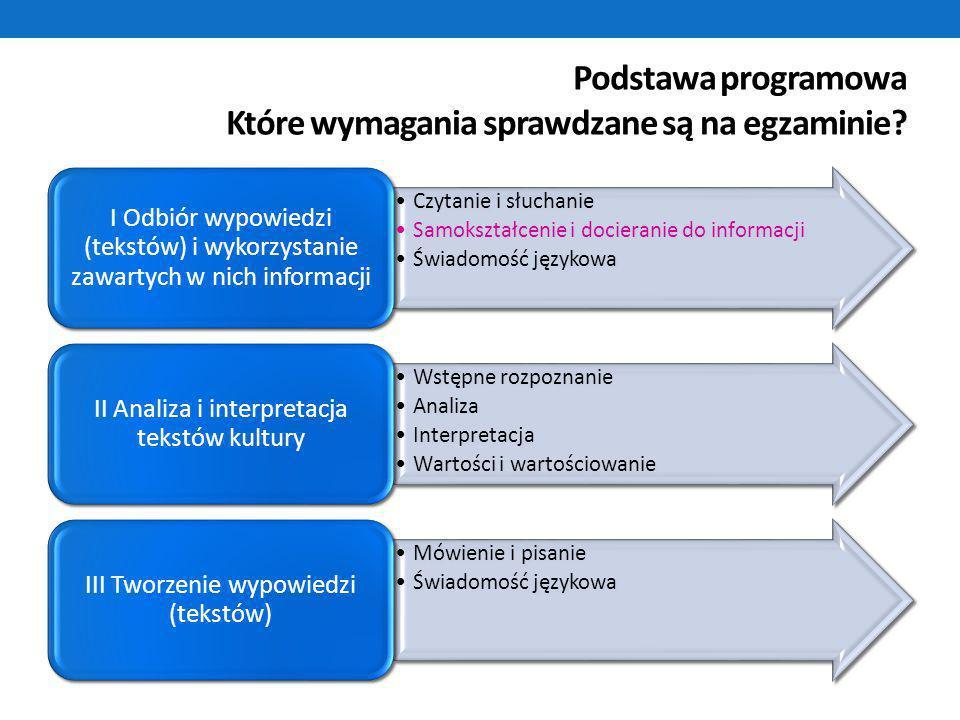 Podstawa programowa Które wymagania sprawdzane są na egzaminie