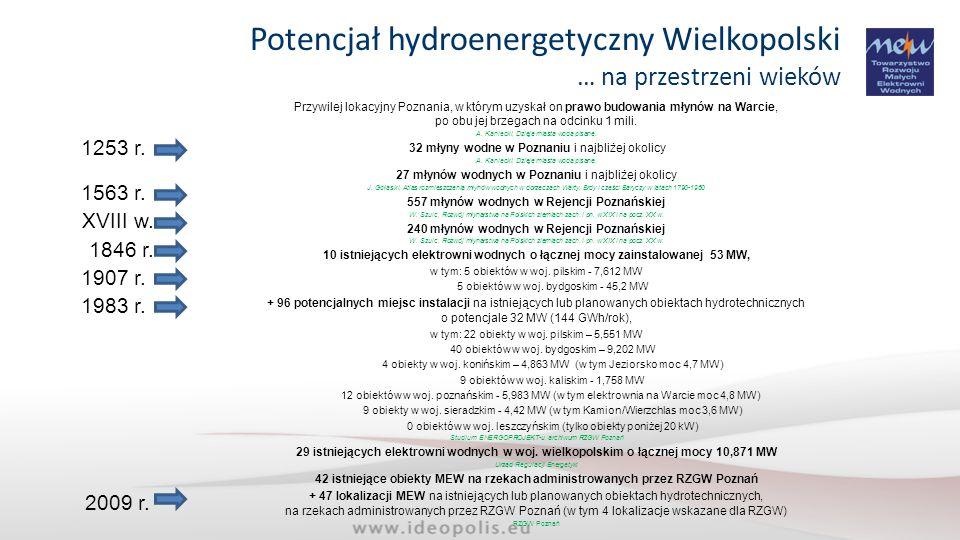 Potencjał hydroenergetyczny Wielkopolski … na przestrzeni wieków