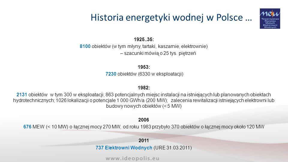 Historia energetyki wodnej w Polsce …