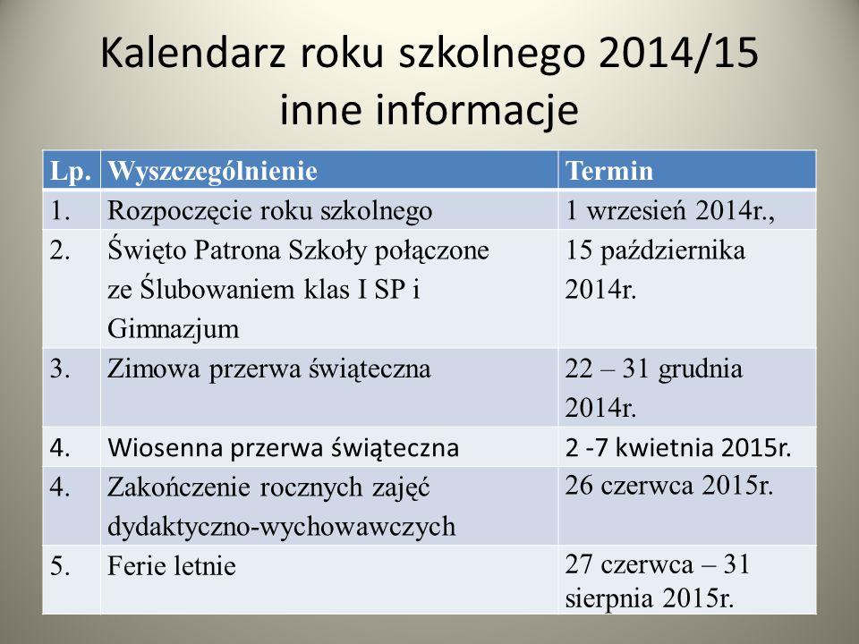 Kalendarz roku szkolnego 2014/15 inne informacje