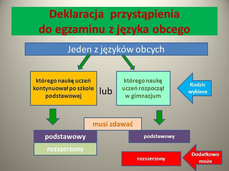 Deklaracja przystąpienia do egzaminu z języka obcego