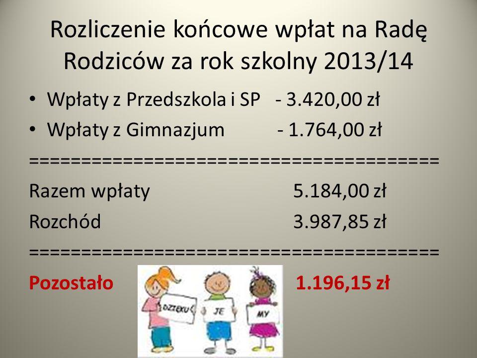 Rozliczenie końcowe wpłat na Radę Rodziców za rok szkolny 2013/14
