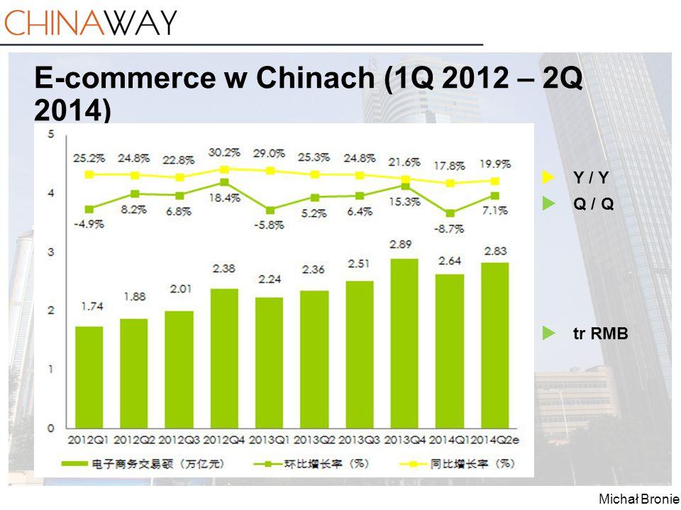 E-commerce w Chinach (1Q 2012 – 2Q 2014)