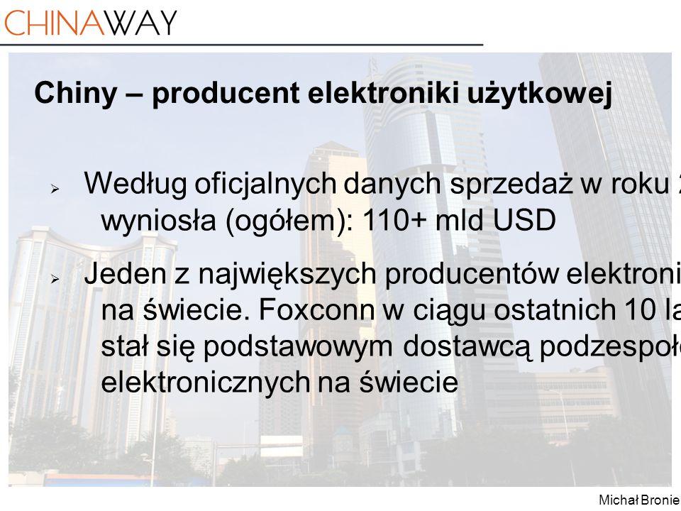 Chiny – producent elektroniki użytkowej