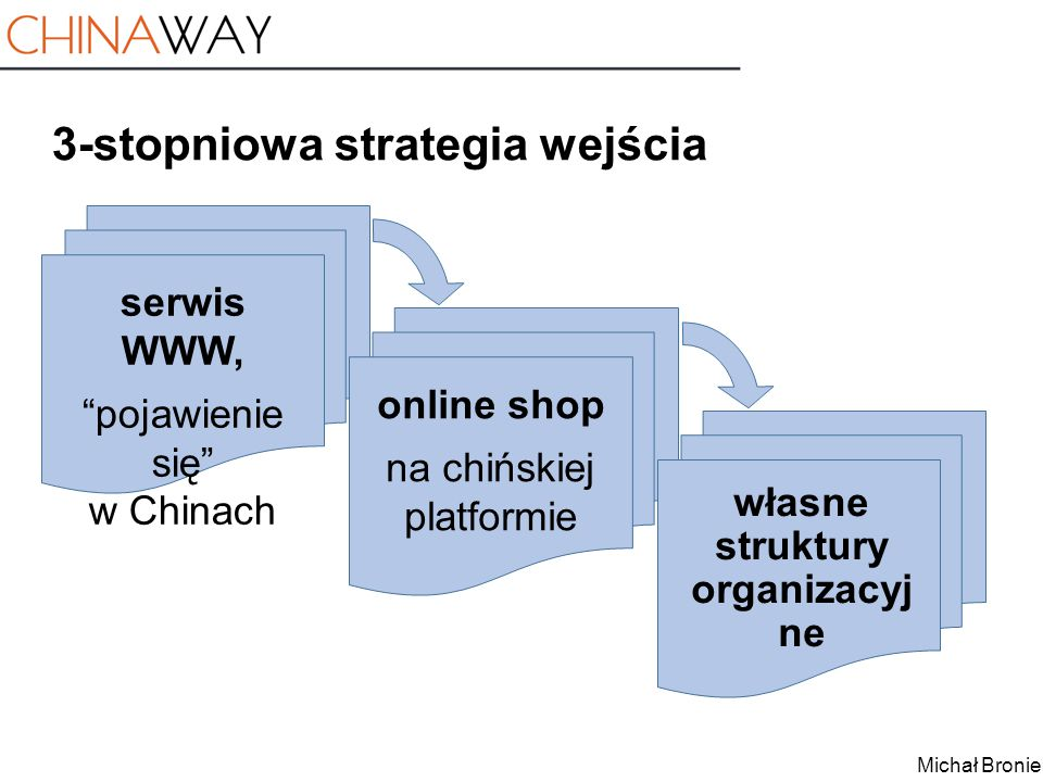 własne struktury organizacyjne