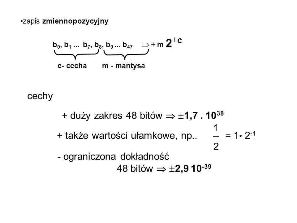 + także wartości ułamkowe, np.. 1 _ 2 = 1• 2-1