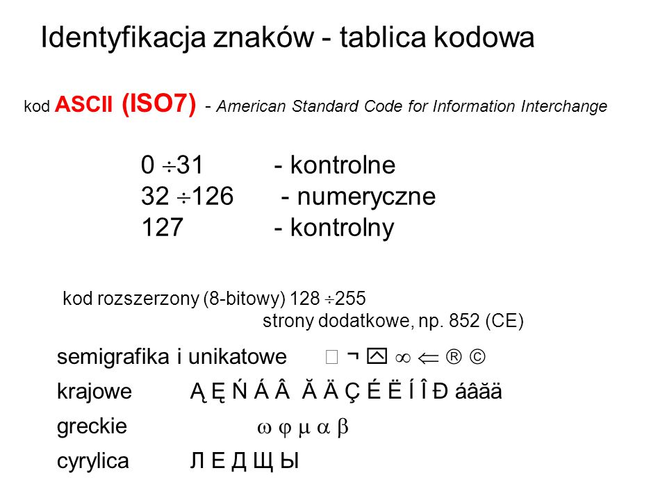 Identyfikacja znaków - tablica kodowa