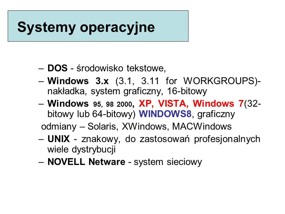Systemy operacyjne DOS - środowisko tekstowe,