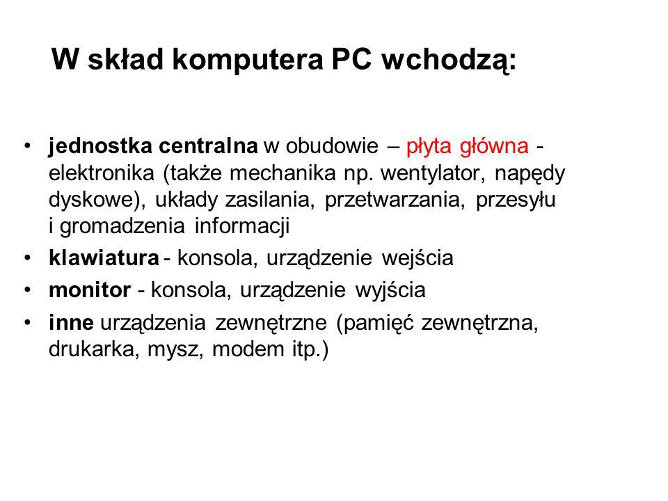 W skład komputera PC wchodzą: