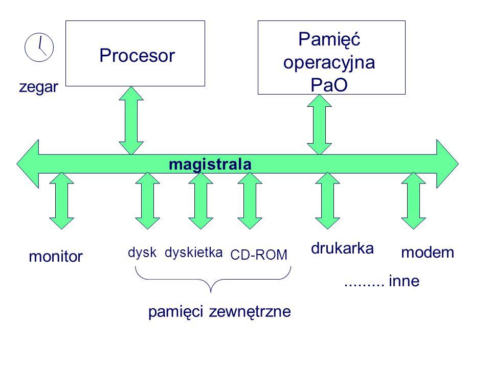 Pamięć operacyjna PaO Procesor zegar magistrala drukarka modem monitor
