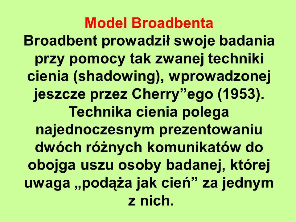 Model Broadbenta